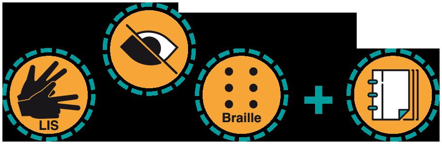 simbolo-disabilita